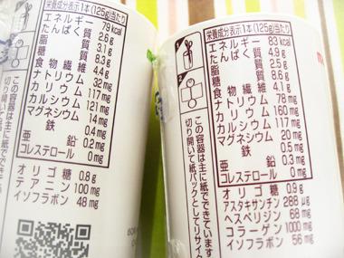 マルサンアイ 豆乳の日キャンペーン